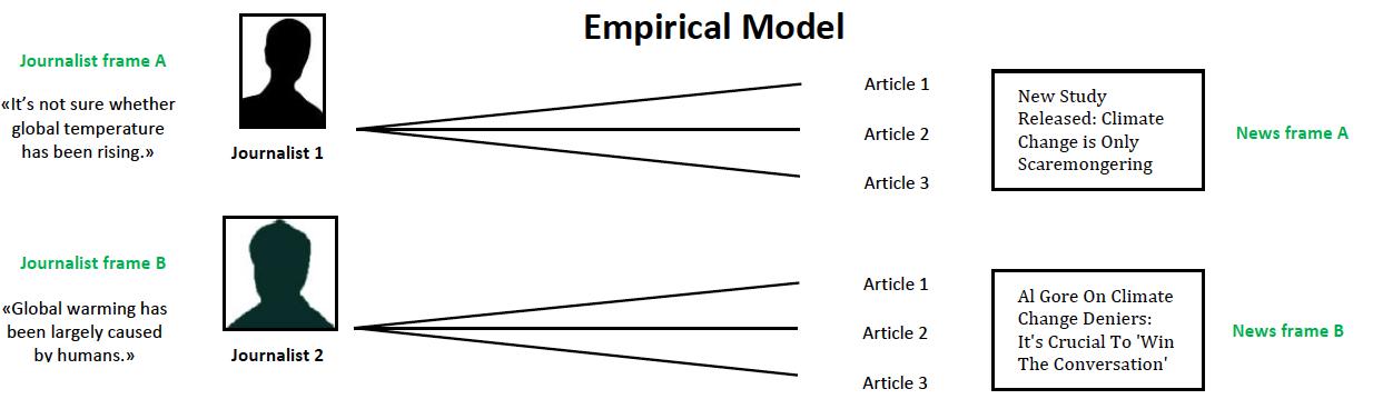 EmpiricalModel_FCC